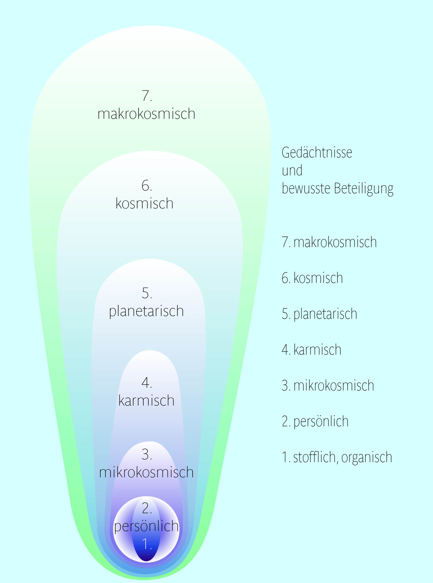 GedaechtnisKomet